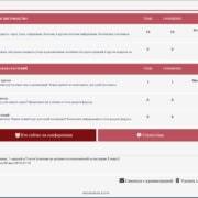 Регистрация на форуме